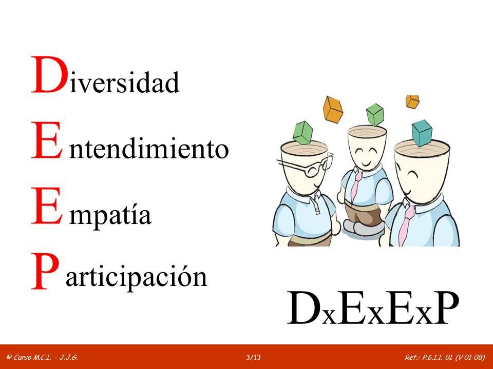 7. Inteligencia colectiva y diseño social DEEP